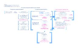 Calculo III Inferencia Contraste de Hipótesis -significación & poder- 131231