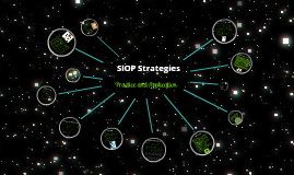 SIOP Strategies: Practice and Application