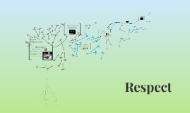 Copy of Respect