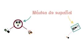 spansk musik