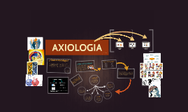Copy of AXIOLOGIA