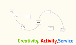 Creativity, Activity and Service