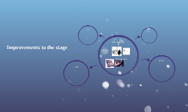 Improvements to the stage