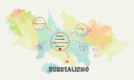 Copy of SUrrealismo