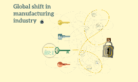Copy of Global shift in manufacturing industry