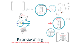 Copy of Copy of Copy of Persuasive Writing