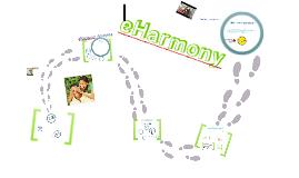 Strategy Presentation: eHarmony