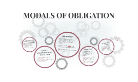 MODALS OF OBLIGATION