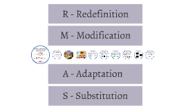 SAMR and Teaching Above the Line