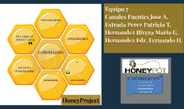 HoneyProject