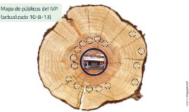 Mapa de públicos IVP