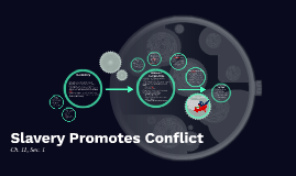 Slavery Promotes Conflict