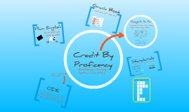Leadership - Credit By Proficiency (CBP)