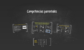 Copy of Competencias parentales