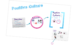 Leadership and a Positive Academic Culture
