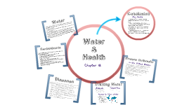 Water & Health