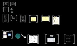 Copy of Sistema Gerenciador de Farmácia