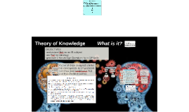 Copy of Theory of Knowledge