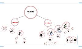 Modern Dance Family Tree