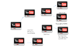 Youtube.fame?