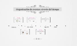 Organización de eventos a través del tiempo