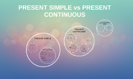 Copy of PRESENT SIMPLE vs PRESENT CONTINUOUS