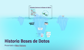 Historia Gestores de Bases de Datos