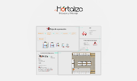La Hortaliza Packaging Strategy
