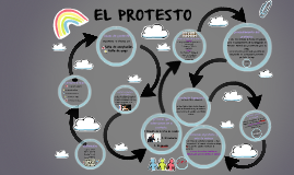 Copy of EL PROTESTO