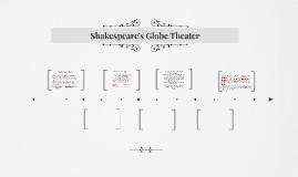 Shakespeares' Globe Theater
