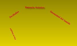 Copy of Intensidad del sonido, Potencia acústica, Efecto Doppler