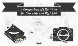 A Comparison of Like Water for Chocolate and Big Night