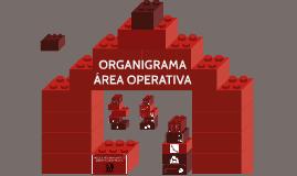 ORGANIGRAMA ÁREA OPERATIVA