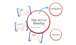 Copy of The Art of Shaving