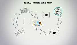 LS- CH. 17- DEATH & DYING- Part 3
