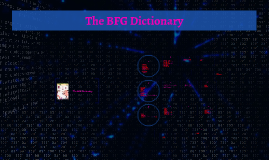 Copy of The BFG Dictionary