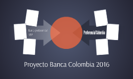 Proyecto Banca Colombia 2016