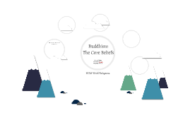 Buddhism: The Core Beliefs