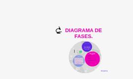 DIAGRAMA DE FASES.