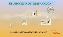 Copy of EL PROCESO DE TRADUCCIÓN