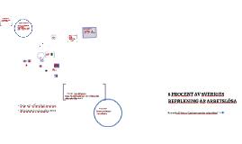 Copy of Presentationsteknik