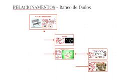 RELACIONAMENTOS - Banco de Dados