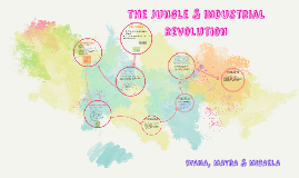 the jungle & industrial revolution