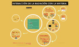 INTERACCIÓN DE LA RADIACIÓN CON LA MATERIA