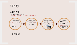 POP의 역사와 종류_160922