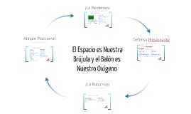 """Copy of """"El Juego de Posición"""" Modelo de Juego"""