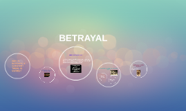 IS IT BETRAYAL PART OF OUR DAILY LIFES?