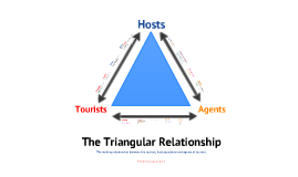 The Triangular Relationship