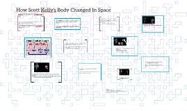 Copy of How Scott Kelly's Body Changed In Space