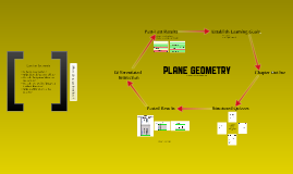 OPRF Plane Geometry-Formative Assessment & Learning Goals
